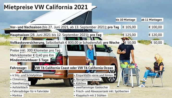 Campervermietung 2021